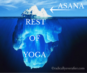 Yoga, Asana, 8 limbs, Yoga philosophy
